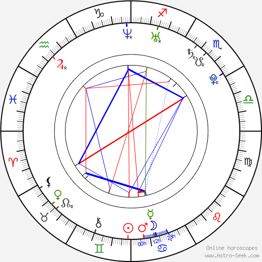 Lisa Chandler birth chart, Lisa Chandler astro natal horoscope, astrology