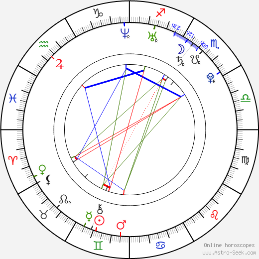 Mijuki Sawaširo birth chart, Mijuki Sawaširo astro natal horoscope, astrology