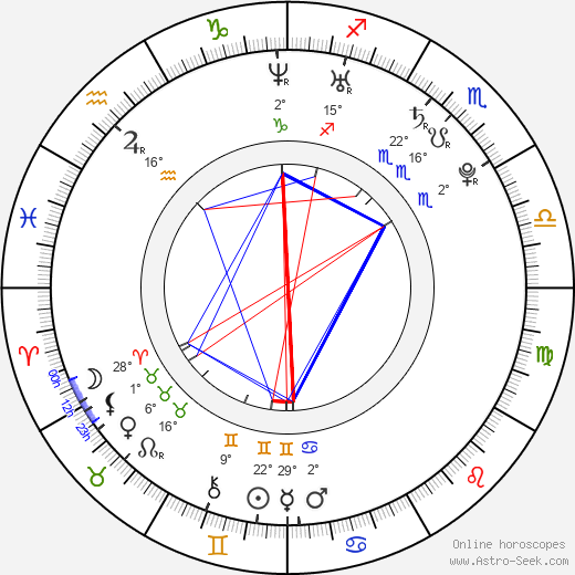 Raz-B birth chart, biography, wikipedia 2019, 2020
