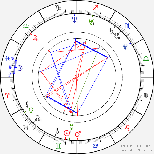 Susannah Fielding tema natale, oroscopo, Susannah Fielding oroscopi gratuiti, astrologia