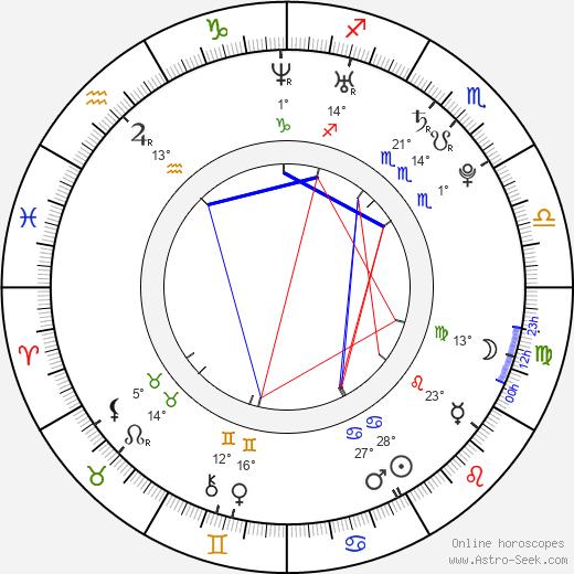 Adam Stephenson birth chart, biography, wikipedia 2019, 2020