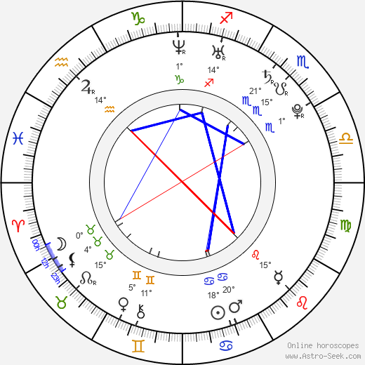 Aki Maeda birth chart, biography, wikipedia 2019, 2020