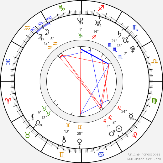 Alissa White-Gluz birth chart, biography, wikipedia 2019, 2020