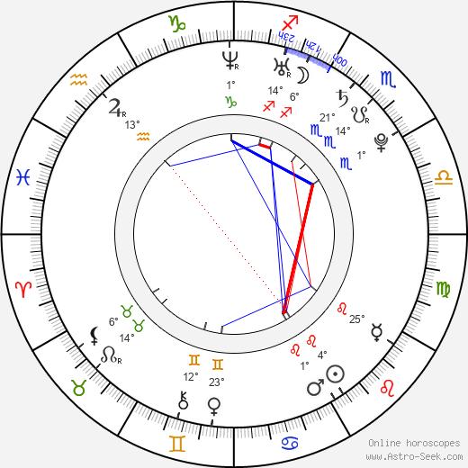 Benedita Pereira birth chart, biography, wikipedia 2019, 2020