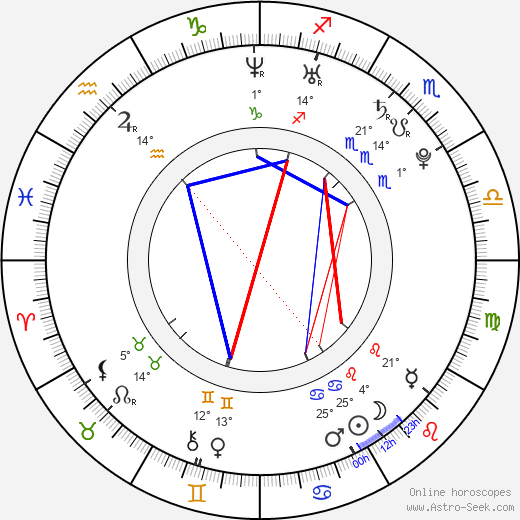 Chace Crawford birth chart, biography, wikipedia 2019, 2020