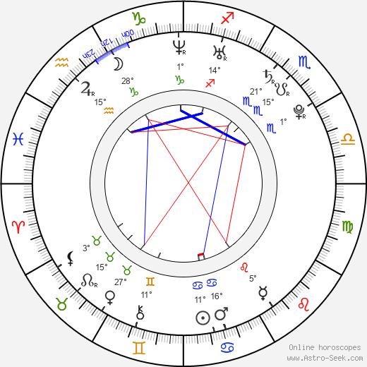 Crow Garrett birth chart, biography, wikipedia 2018, 2019