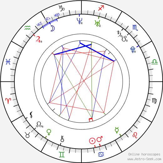 Crow Garrett astro natal birth chart, Crow Garrett horoscope, astrology
