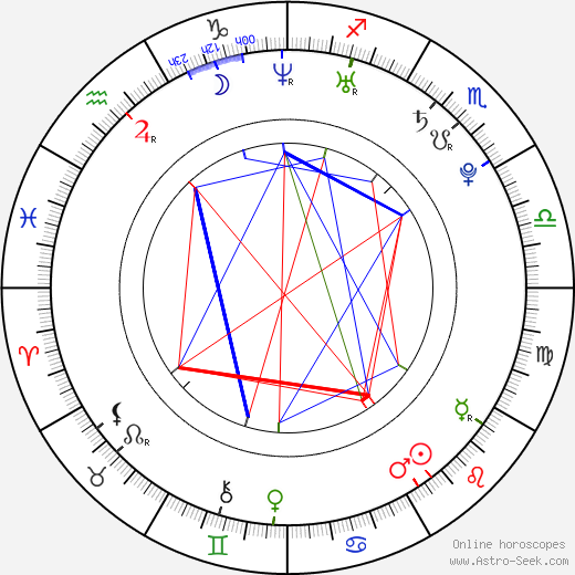 Елена Георге Elena Gheorghe день рождения гороскоп, Elena Gheorghe Натальная карта онлайн