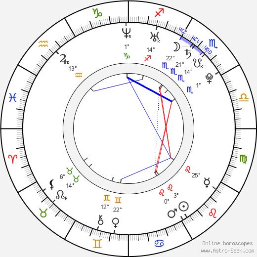 Georgina Sherrington birth chart, biography, wikipedia 2019, 2020