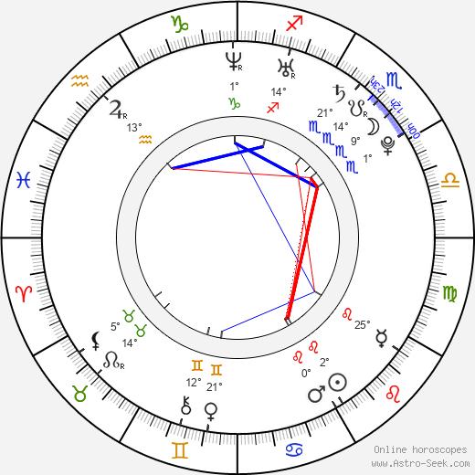 James Lafferty birth chart, biography, wikipedia 2019, 2020