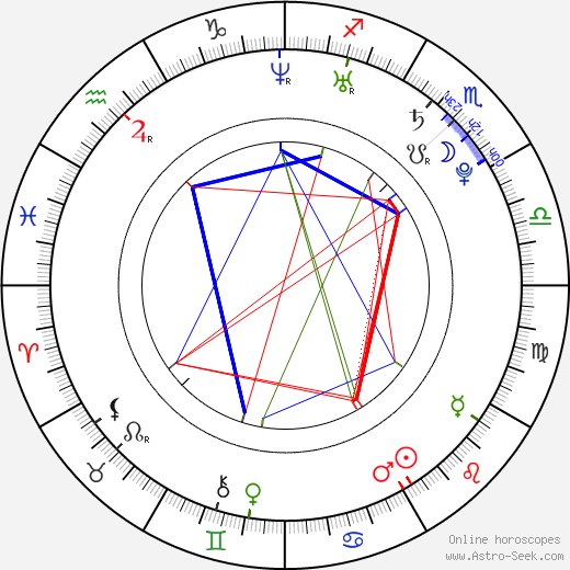 James Lafferty astro natal birth chart, James Lafferty horoscope, astrology
