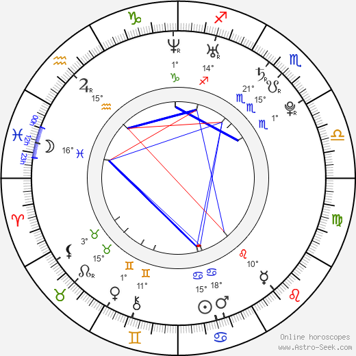 Jonáš Vacek birth chart, biography, wikipedia 2019, 2020