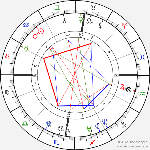 Леа Сейду Léa Seydoux день рождения гороскоп, Léa Seydoux Натальная карта онлайн