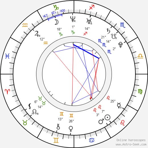 Luca Lanotte birth chart, biography, wikipedia 2019, 2020