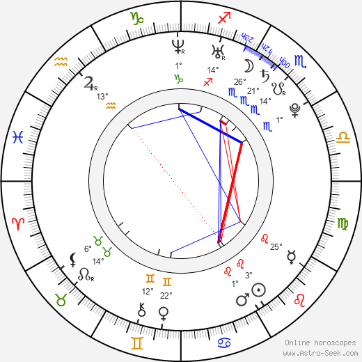 Matt Riddlehoover birth chart, biography, wikipedia 2019, 2020