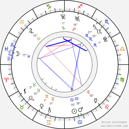 Megan Klehr birth chart, biography, wikipedia 2019, 2020