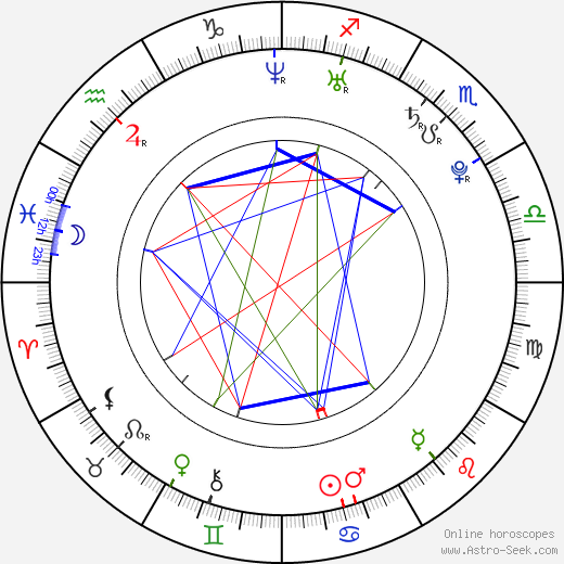 Megan Klehr astro natal birth chart, Megan Klehr horoscope, astrology