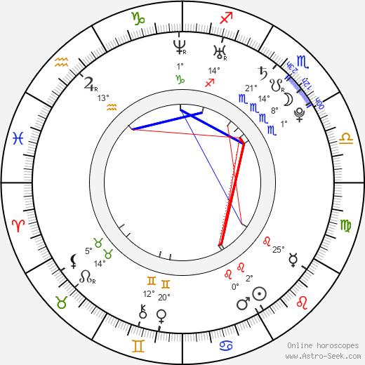 Nelson Angelo Piquet birth chart, biography, wikipedia 2020, 2021