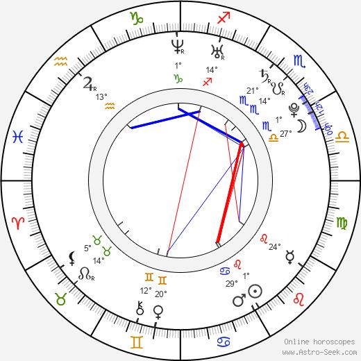 Patrice Bergeron birth chart, biography, wikipedia 2017, 2018