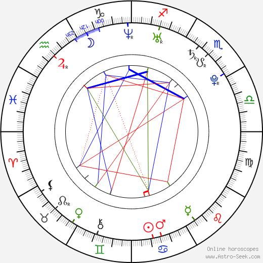Peter Huang tema natale, oroscopo, Peter Huang oroscopi gratuiti, astrologia