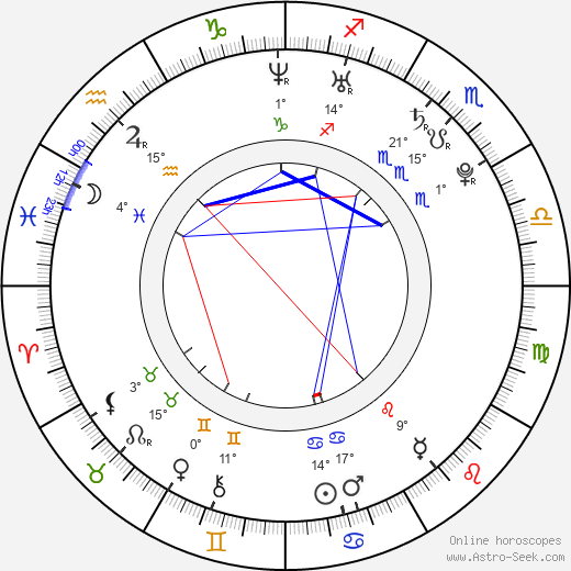 Ranveer Singh birth chart, biography, wikipedia 2019, 2020