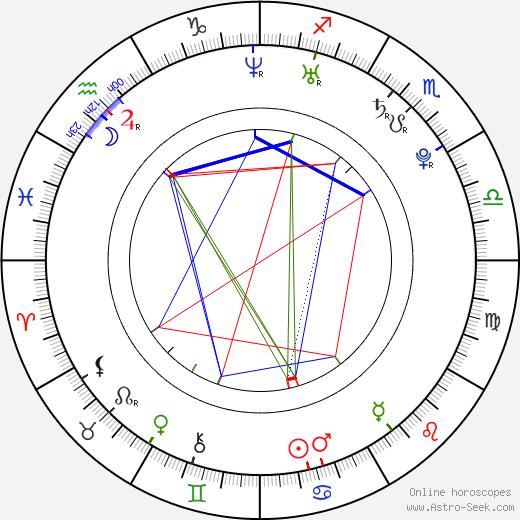 Sirin Horwang astro natal birth chart, Sirin Horwang horoscope, astrology