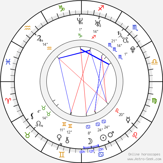Taryn Southern birth chart, biography, wikipedia 2019, 2020