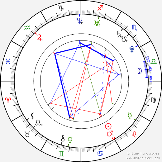 Tomáš Turek astro natal birth chart, Tomáš Turek horoscope, astrology