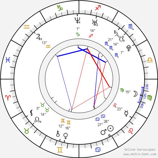 Vanessa Lengies birth chart, biography, wikipedia 2019, 2020