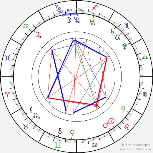 Vanessa Naughty tema natale, oroscopo, Vanessa Naughty oroscopi gratuiti, astrologia
