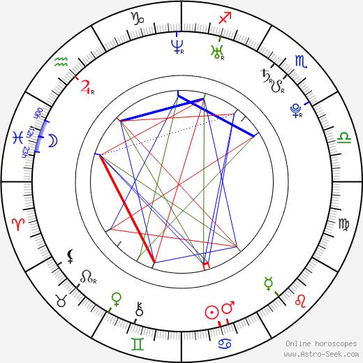 Woo Seo astro natal birth chart, Woo Seo horoscope, astrology