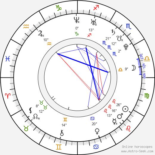 Alexandra Tomlinson birth chart, biography, wikipedia 2018, 2019
