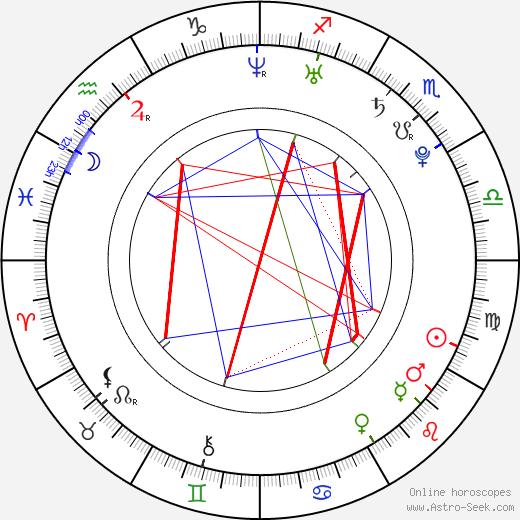 Amiée Conn astro natal birth chart, Amiée Conn horoscope, astrology