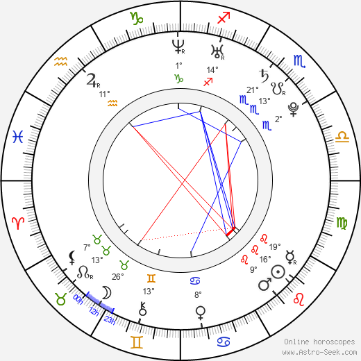 Anna Kendrick birth chart, biography, wikipedia 2019, 2020