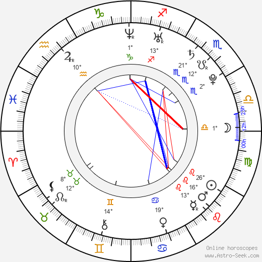 Asami birth chart, biography, wikipedia 2018, 2019