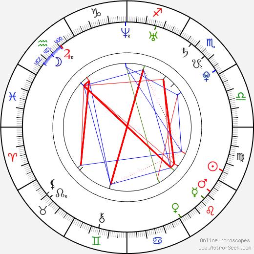 Ashlyne Huff tema natale, oroscopo, Ashlyne Huff oroscopi gratuiti, astrologia