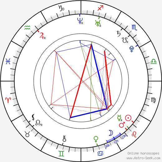 Эшлинн Брук Ashlynn Brooke день рождения гороскоп, Ashlynn Brooke Натальная карта онлайн