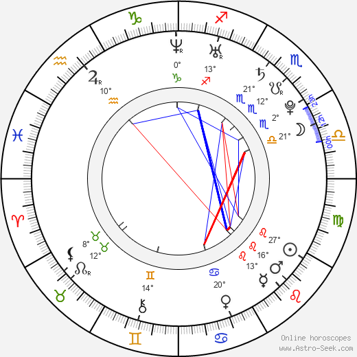 Brant Daugherty birth chart, biography, wikipedia 2017, 2018