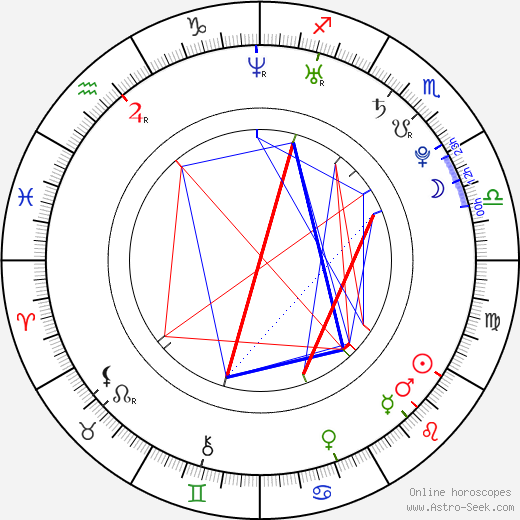 Brant Daugherty astro natal birth chart, Brant Daugherty horoscope, astrology