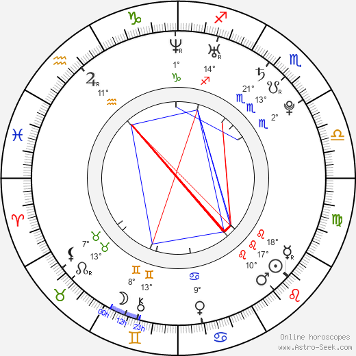 Chad Tsagris birth chart, biography, wikipedia 2020, 2021