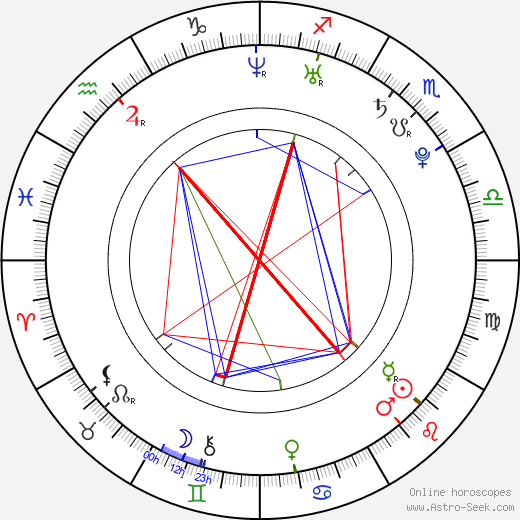Chad Tsagris birth chart, Chad Tsagris astro natal horoscope, astrology