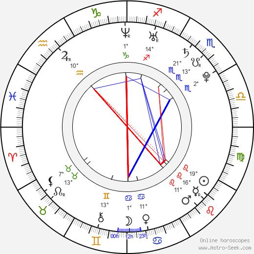 Charlotte Salt birth chart, biography, wikipedia 2019, 2020