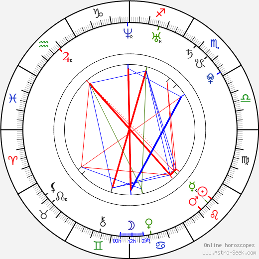 Charlotte Salt astro natal birth chart, Charlotte Salt horoscope, astrology