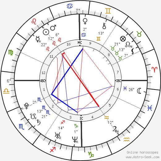 Crystal Bowersox birth chart, biography, wikipedia 2019, 2020