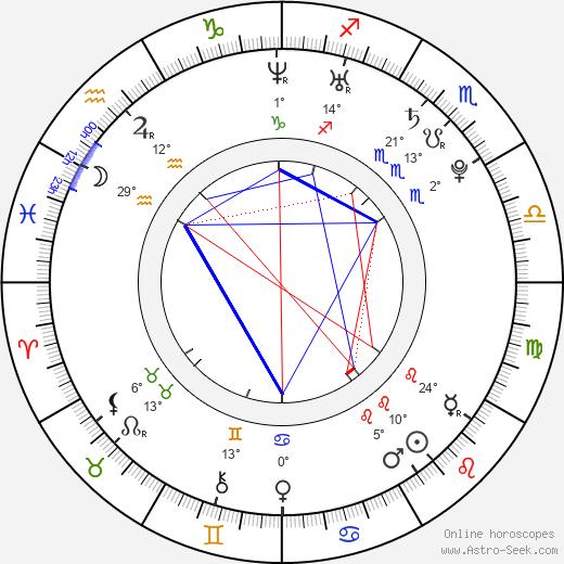 Dustin MacDougall birth chart, biography, wikipedia 2020, 2021