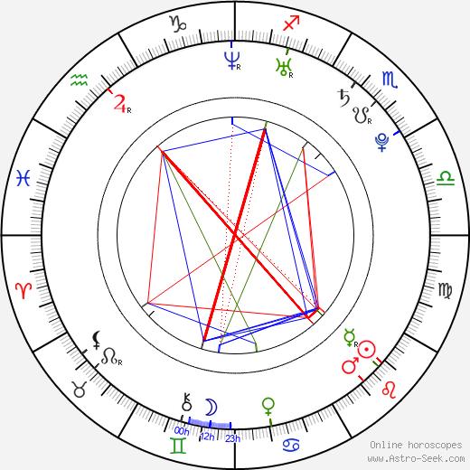 J-Boog birth chart, J-Boog astro natal horoscope, astrology