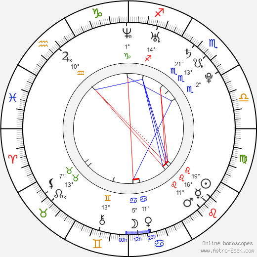 Jade Tailor birth chart, biography, wikipedia 2019, 2020