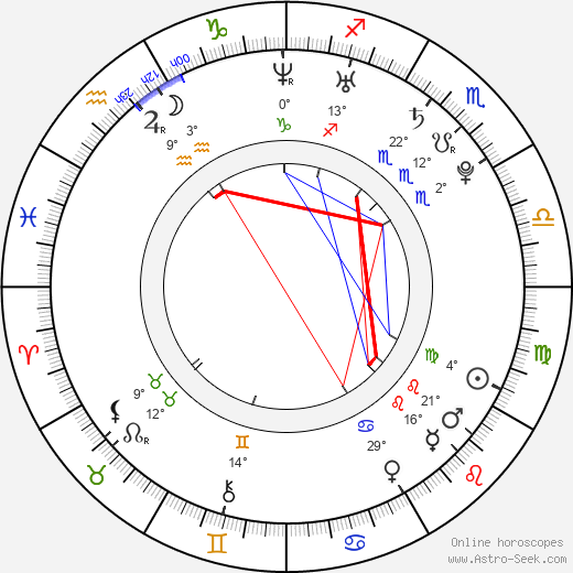 Kayla Ewell birth chart, biography, wikipedia 2018, 2019