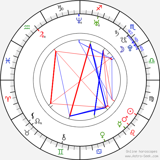 Laura Haddock birth chart, Laura Haddock astro natal horoscope, astrology