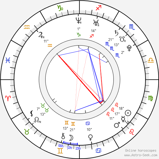 Marc McKevitt Ewins birth chart, biography, wikipedia 2020, 2021
